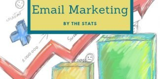 Email Marketing Facts and Figure