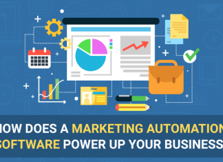 Marketing automation helps businesses