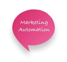 Marketing automation works