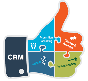Top 3 CRM Softwares