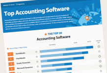 Free Accounting Softwares